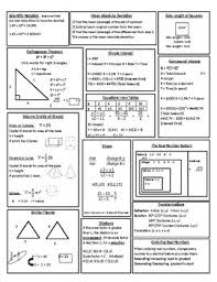 Staar Reference Chart 8th Grade Math 8th Grade Math Staar Review Study Sheet