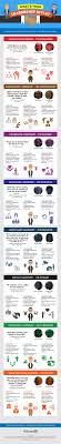 what s your leadership style infographic webpagefx what leadership style best describes you