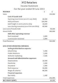 Income Profit And Loss Statement Process Process Street