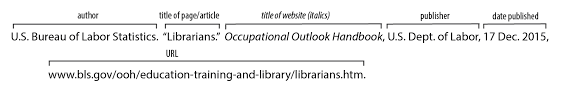 Mla Citing Websites Research Challenge