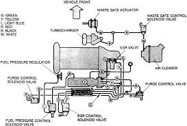 1995 toyota camry diagram schematic of the vacuum tube fixya 02 Toyota Camry Motor Mounts 03 Camry Engine Vacume Diagram #25