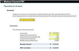 Debt Payoff Excel How To Use Excel For Practical Debt Repayment Calculations Fm
