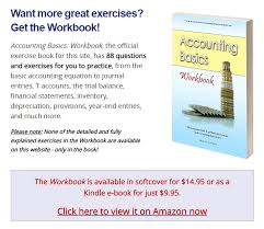 full accounting questions and answers