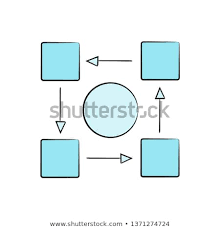 worry diagram loop wiring diagram meta worry diagram loop wiring diagram rows worry diagram loop