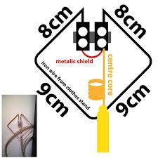 diy 2g 3g 4g wireless cell phone signal booster 5 steps start building antenna lauc2 antenna