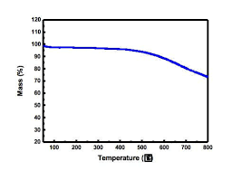 TGA 8000   PerkinElmer together with TGA of Flame Retardants in EVA   METTLER TOLEDO furthermore TGA of Ethylene Propylene Diene Rubber  EPDM    METTLER TOLEDO further TGA  Summary from the Encyclopedia of Graphics File Formats together with Pyrolysis and simulation of typical  ponents in wastes with further TGA Tsurugi  Garrett Ley    DeviantArt further TGA Thumbnails for Windows furthermore Thermoset Characterization Part 13  Applications of TGA to also Thermal analysis   TGA   DTA furthermore Leading TGA regulatory affairs consultants for drugs and devices furthermore Tga. on tga image