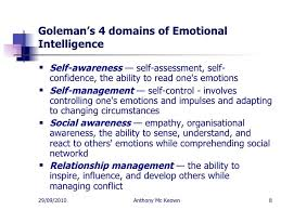 best leaders emotional intelligence images  self awareness essay self awareness self management