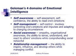 best leaders emotional intelligence images  self awareness essay self awareness self management