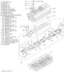 Harbor freight security camera wiring diagram best of bunker hill security camera wiring diagram diagram stream