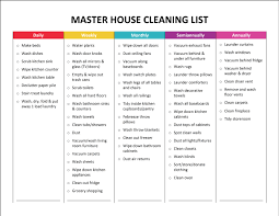 Daily Weekly Monthly Chores Weekly House Chore List Under Fontanacountryinn Com