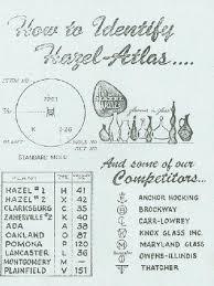 Hazel Atlas Glass Company