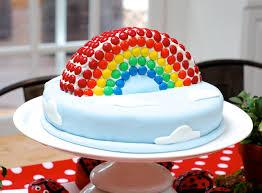 Rainbow Birthday Cake Thats Quite Nice