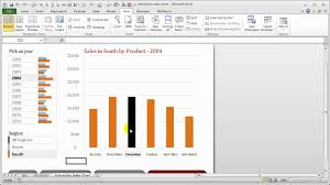 Sales Chart Interactive Sales Chart In Excel How It Works Youtube