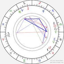 Bella Hadid Birth Chart Horoscope Date Of Birth Astro