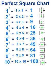 Math 816 2007 Tashas Pythagoras Growing Post