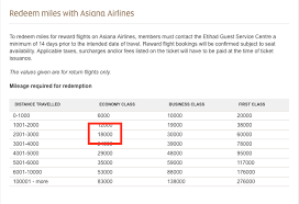 Asiana Award Chart How Many Mileages Required For Redeem Asiana Bkk Icn Pek