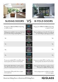 sliding doors vs bi fold doors infographic
