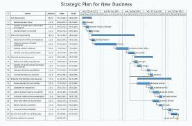simple project management excel template budget management template project tracking excel simplenew fresh