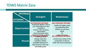 workshop presentation  tows analysis strategic options ranking 18 tows matrix zara