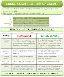 Letter Of Origin Green Clause L C Process Example How Different From Red Clause L C