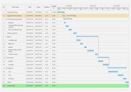 20 Balance Sheet Template New | Template Design Ideas