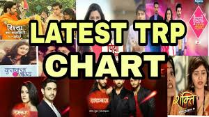 Trp Chart Of This Week Trp Chart This Week Dec 2 Dec 9