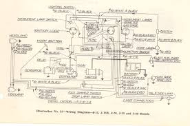 studebaker wiring diagrams wiring diagrams for studebaker cars 1937 1 1 2 ton standard truck and bus