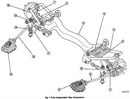 2004 dodge stratus fuse diagram questions pictures fixya what fuses go were