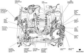 ford mustang wiring diagram wirdig ford mustang engine diagram on 2011 mustang gt engine wiring harness