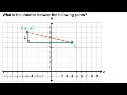 Pythagoras Theorem Chart Finding Distance With Pythagorean Theorem Video Khan Academy