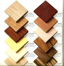 kinds of wood for furniture. Photo 5 Of 6 Wood Types Samples For Client Reference Beautiful Furniture Common Joints Full Size Kinds N