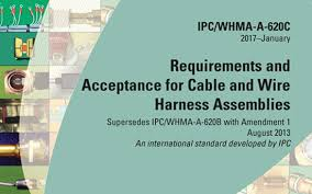ipc whma a 620 wiring harness manufacturer's association Transport Wire Harness Transport Wire Harness #73 Wire Harness Manufacturers