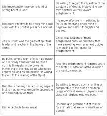 compare contrast judaism christianity islam essay world  compare contrast judaism christianity islam essay