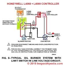honeywell fan control wiring diagram wiring diagrams best how to install wire the fan limit controls on furnaces honeywell honeywell motion sensor wiring diagram honeywell fan control wiring diagram
