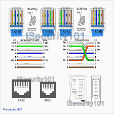 cat5e wiring diagram wiring diagrams colour coding for network cable at Cat5e Wiring Diagram Pdf
