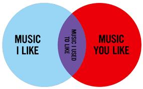 Music You Like Music I Like Venn Diagram Theo Farron Bts Wiki