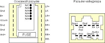 wiring diagram ford transit 1998 wiring image 2003 ford transit radio wiring diagram wiring diagram on wiring diagram ford transit 1998