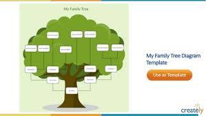 Diagram For Family Tree Family Tree Diagram Under Fontanacountryinn Com