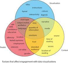 Accuracy And Precision Venn Diagram Venn Diagram Research Zlatan Fontanacountryinn Com