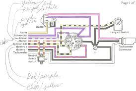 1988 bayliner fuse diagram wiring diagram fascinating 1988 bayliner fuse diagram wiring diagram load 1988 bayliner fuse diagram