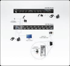 rj11 to rj45 wiring diagram ax1600p atcom rj11 auto wiring 8 port usb dvi audio kvm switch cs1768 aten rack kvm switches on rj11 to rj45