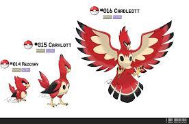 014, 015, 016: Cardinal Bird Fakemon by LeafyHeart on deviantART   Pokemon  dragon, Bird pokemon, Pokemon pokedex