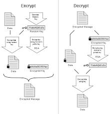 Pretty Good Privacy Pretty Good Privacy Wikipedia