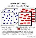 Density helium gas