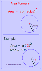 Circle Formula Chart Area Of Circle Formula And Illustrated Lesson How To
