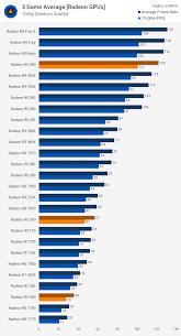 Toms Vga Charts Clean Gfx Card Comparison Chart Amd Graphics Card Chart