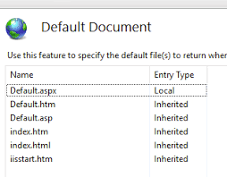 How to add Default.aspx as default document - Stack Overflow