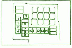 95 Galant Manual Shift mitsubishi galant 1994 98 fuse box diagram