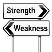 5 Strengths And Weaknesses Strengths And Weaknesses Clipart 5 Clipart Station
