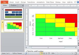 Risk Analysis Template For Powerpoint